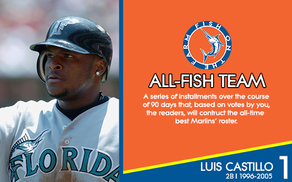 All-Fish Team: 1 - Luis Castillo