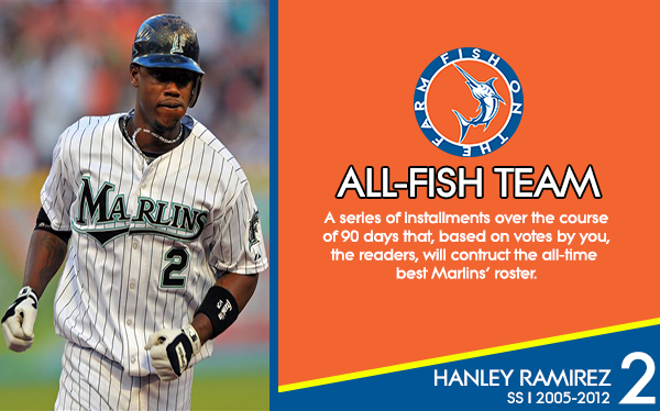 All-Fish Team: #2 - Hanley Ramirez